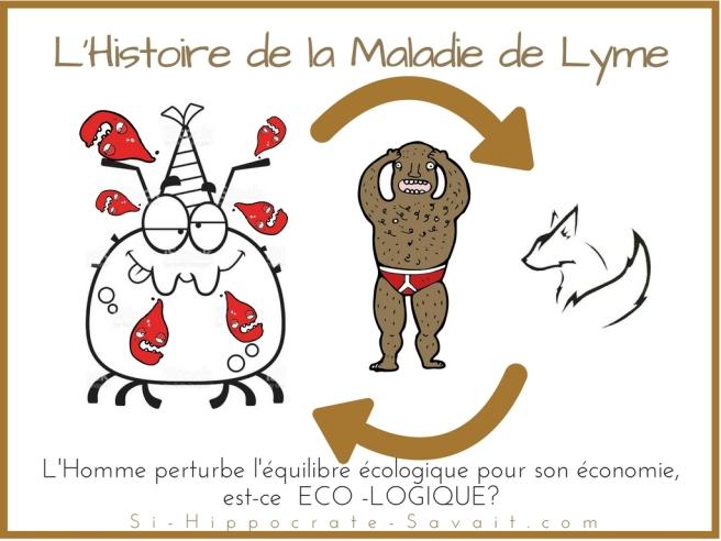 L'Histoire de la Maladie de Lyme.jpg